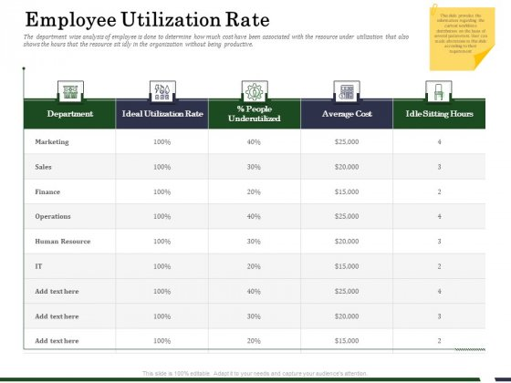 Human Resource Capability Enhancement Employee Utilization Rate Topics PDF