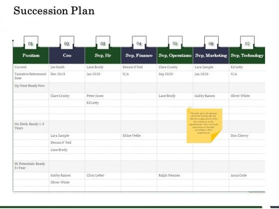 Human Resource Capability Enhancement Succession Plan Summary PDF