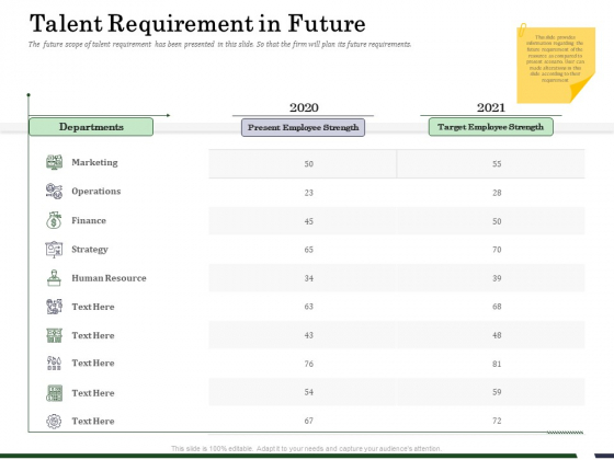 Human Resource Capability Enhancement Talent Requirement In Future Introduction PDF