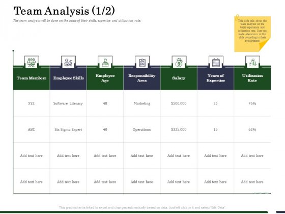 Human Resource Capability Enhancement Team Analysis Age Background PDF