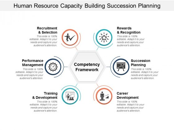 Human Resource Capacity Building Succession Planning Ppt PowerPoint Presentation Layouts Tips