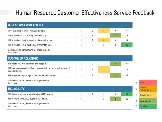 Human Resource Customer Effectiveness Service Feedback Ppt PowerPoint Presentation Layouts Backgrounds PDF