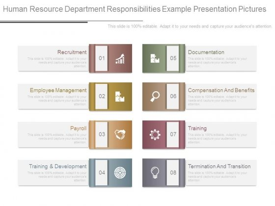 Human Resource Department Responsibilities Example Presentation Pictures