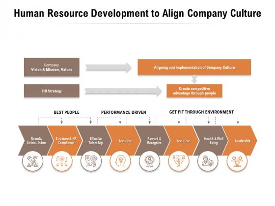 Human Resource Development To Align Company Culture Ppt PowerPoint Presentation Infographic Template Diagrams