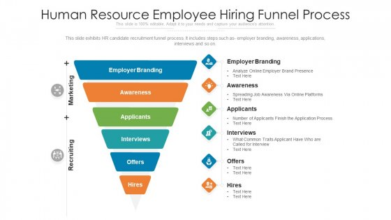 Human Resource Employee Hiring Funnel Process Ppt Gallery Picture PDF
