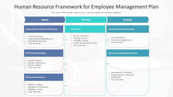 Human Resource Framework For Employee Management Plan Ppt PowerPoint Presentation File Graphics PDF