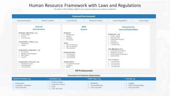 Human Resource Framework With Laws And Regulations Ppt PowerPoint Presentation File Smartart PDF
