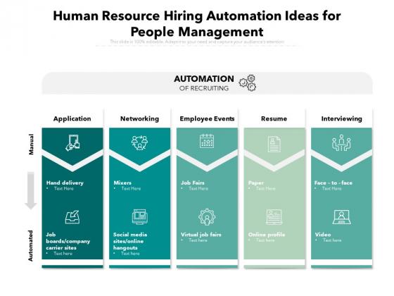 Human Resource Hiring Automation Ideas For People Management Ppt PowerPoint Presentation Summary Portfolio PDF