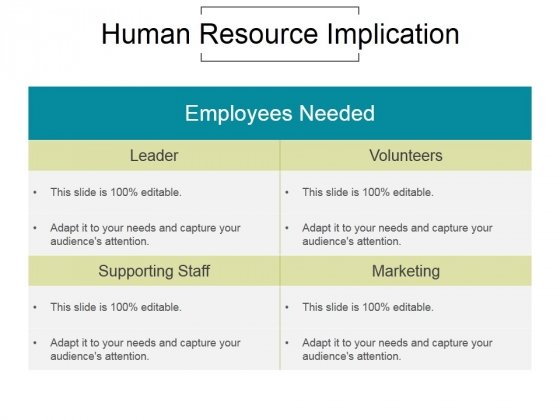 Human Resource Implication Ppt PowerPoint Presentation Templates