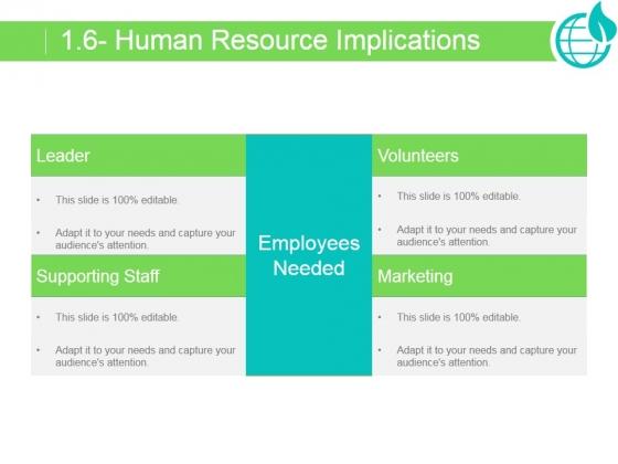 Human Resource Implications Ppt PowerPoint Presentation Microsoft