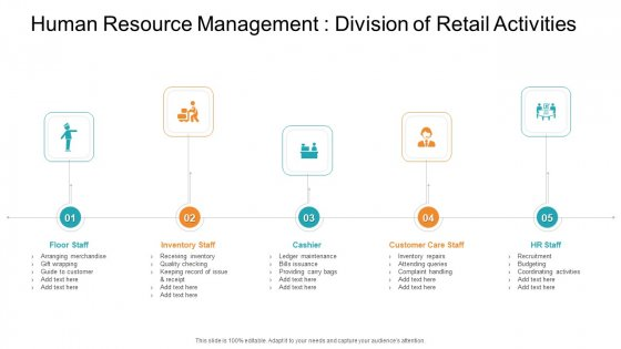 Human Resource Management Division Of Retail Activities Background PDF