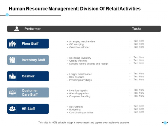 Human Resource Management Division Of Retail Activities