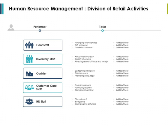 Human Resource Management Division Of Retail Activities Ppt PowerPoint Presentation Professional Slides