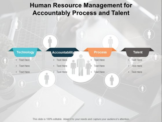Human Resource Management For Accountably Process And Talent Ppt PowerPoint Presentation Outline Example File