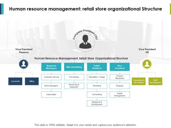 Human Resource Management Retail Store Organizational Structure Ppt PowerPoint Presentation Model Background Image
