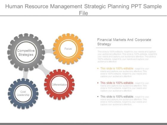 Human Resource Management Strategic Planning Ppt Sample File