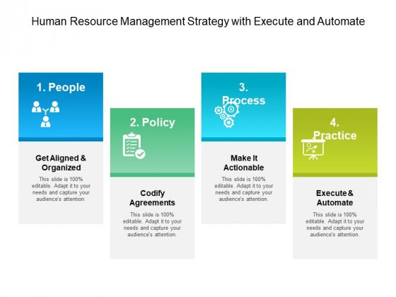 Human Resource Management Strategy With Execute And Automate Ppt PowerPoint Presentation Example File PDF