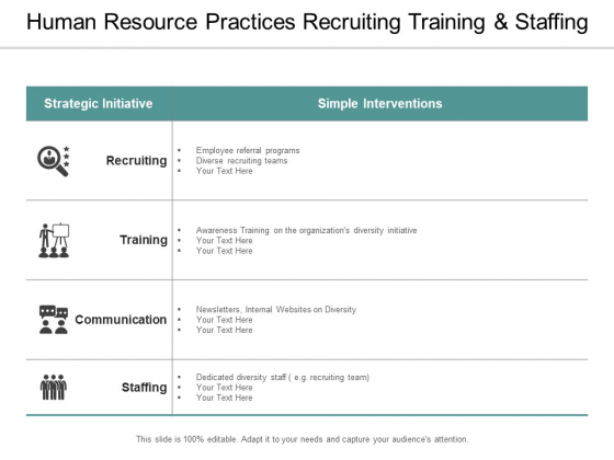 Human Resource Practices Recruiting Training And Staffing Ppt PowerPoint Presentation Portfolio Graphics