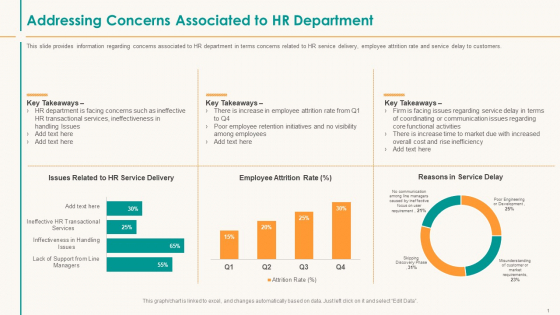 Human Resource Service Shipment Addressing Concerns Associated To HR Department Background PDF