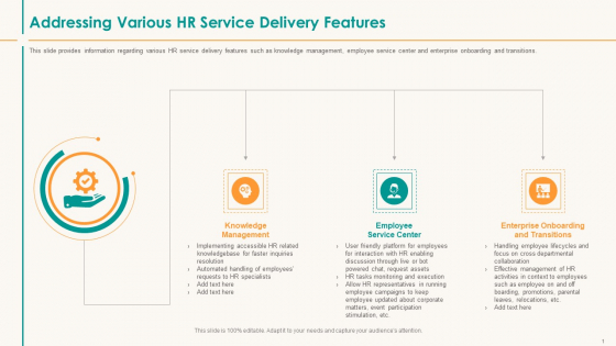 Human Resource Service Shipment Addressing Various HR Service Delivery Features Introduction PDF