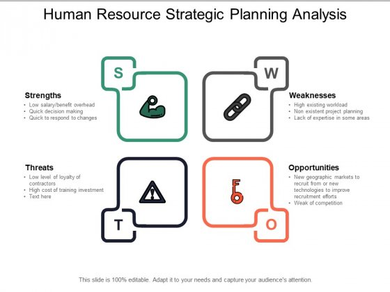 Human Resource Strategic Planning Analysis Ppt Powerpoint Presentation Gallery Graphics