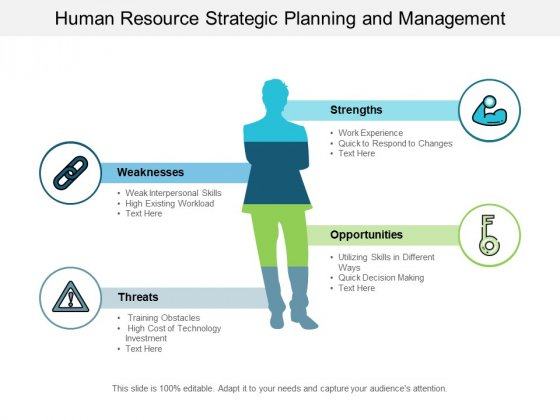 Human Resource Strategic Planning And Management Ppt Powerpoint Presentation Visual Aids Files