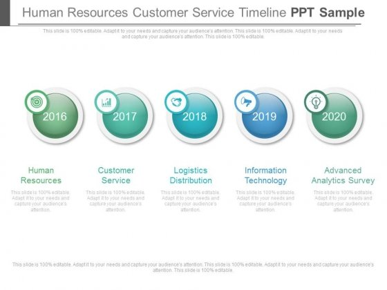 Human Resources Customer Service Timeline Ppt Sample
