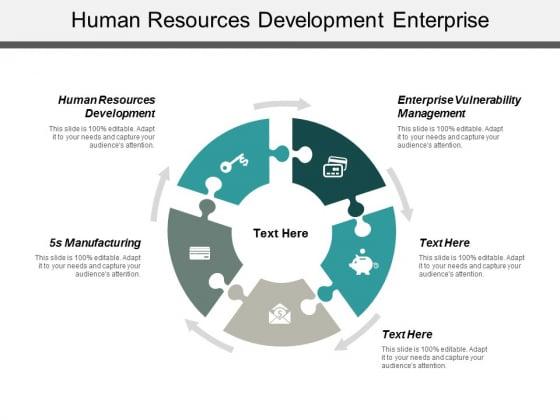 Human Resources Development Enterprise Vulnerability Management 5S Manufacturing Ppt PowerPoint Presentation Professional Microsoft