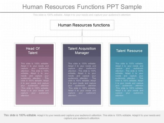 Human Resources Functions Ppt Sample