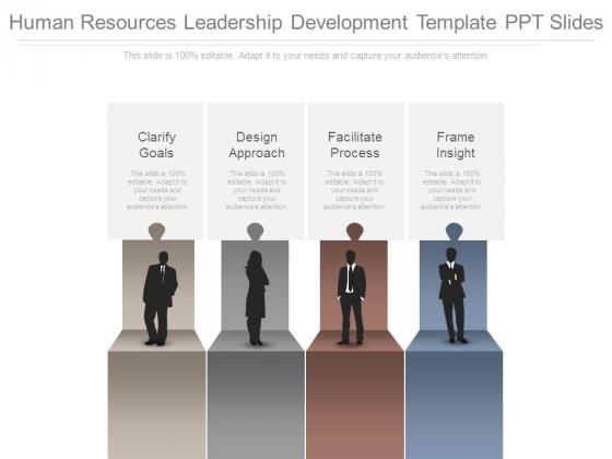Human Resources Leadership Development Template Ppt Slides