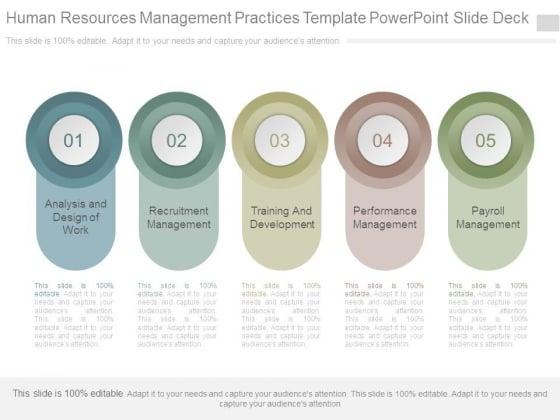 Human Resources Management Practices Template Powerpoint Slide Deck
