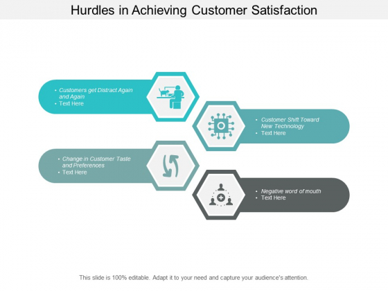 Hurdles In Achieving Customer Satisfaction Ppt PowerPoint Presentation Infographic Template Layouts