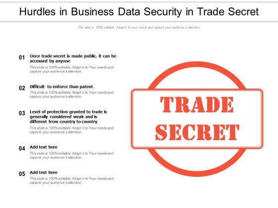 Hurdles In Business Data Security In Trade Secret Ppt PowerPoint Presentation Pictures Master Slide PDF