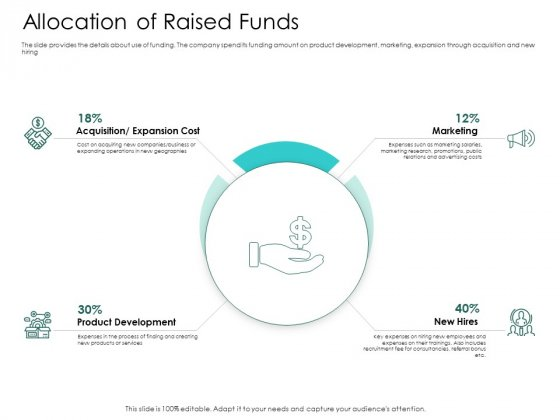 Hybrid Investment Pitch Deck Allocation Of Raised Funds Microsoft PDF