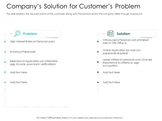 Hybrid Investment Pitch Deck Companys Solution For Customers Problem Graphics PDF