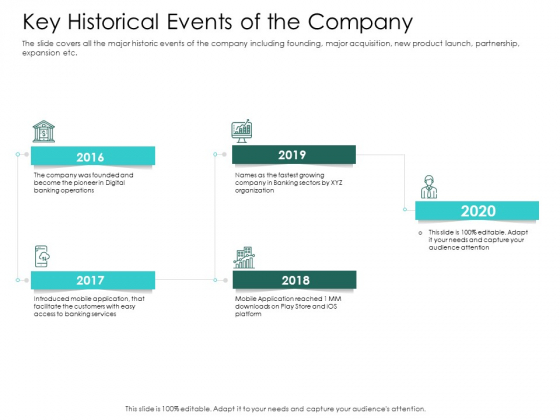Hybrid Investment Pitch Deck Key Historical Events Of The Company Ppt Outline Ideas PDF