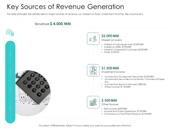 Hybrid Investment Pitch Deck Key Sources Of Revenue Generation Themes PDF