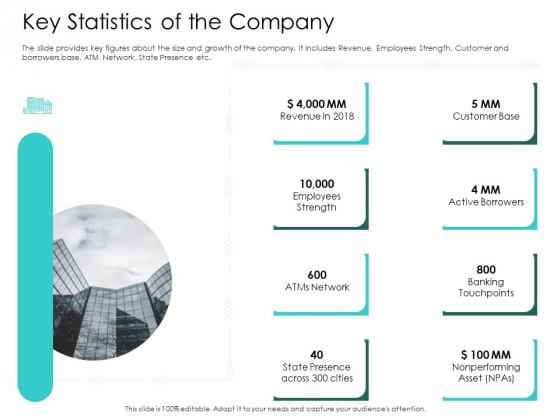 Hybrid Investment Pitch Deck Key Statistics Of The Company Background PDF