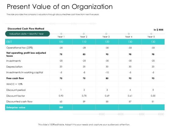 Hybrid Investment Pitch Deck Present Value Of An Organization Ppt Portfolio Tips PDF