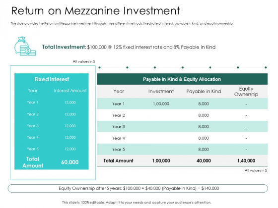 Hybrid Investment Pitch Deck Return On Mezzanine Investment Ppt Outline Rules PDF