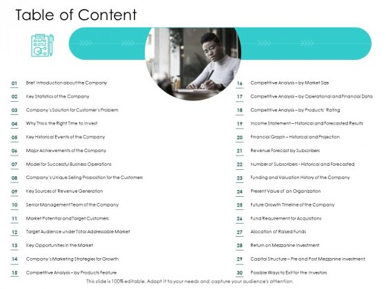 Hybrid Investment Pitch Deck Table Of Content Themes PDF