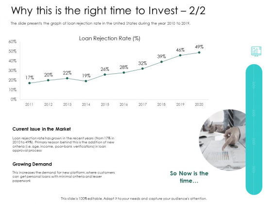 Hybrid Investment Pitch Deck Why This Is The Right Time To Invest Market Ppt Gallery Introduction PDF