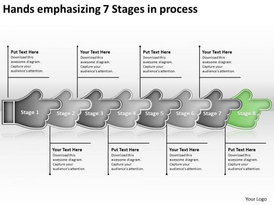 Hands Emphasizing 7 Stages Process Meeting Flow Chart PowerPoint Slides