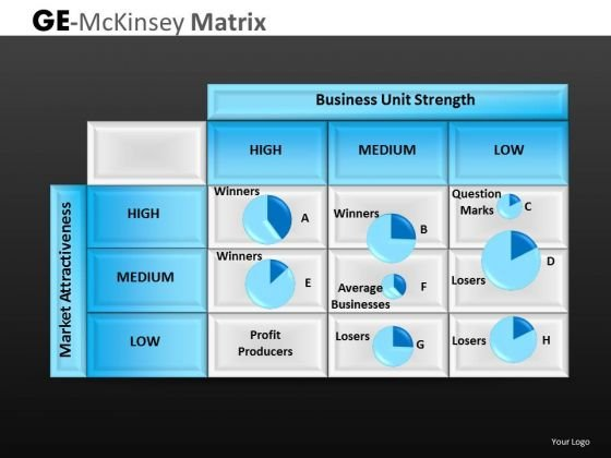 High Low Medium Mckinsey Matrix PowerPoint Templates