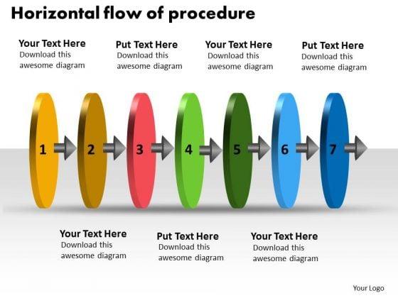 Horizontal Flow Of Procedure Flowchart Symbols PowerPoint Slides