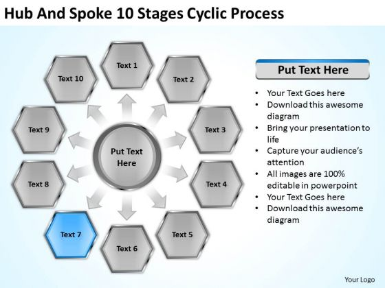 hub and spoke 10 stages cyclic process simple business plan example