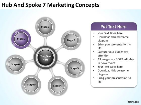 Hub And Spoke 7 Marketing Concepts Business Plan Forms PowerPoint Templates