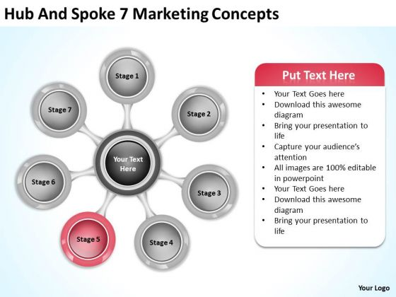 Hub And Spoke 7 Marketing Concepts Create Business Plan PowerPoint Templates