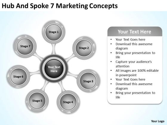 Hub And Spoke 7 Marketing Concepts How To Business Plans PowerPoint Slides