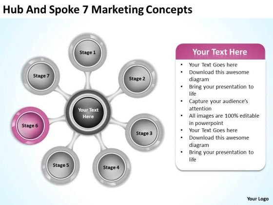 Hub And Spoke 7 Marketing Concepts Ppt Sample Plan For Business PowerPoint Slides